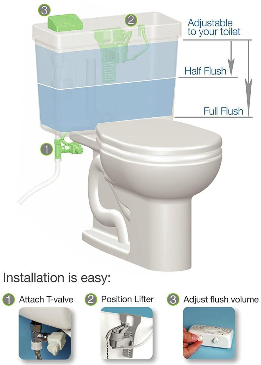 Toilet Technology